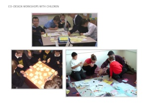 pictures of co-design activities with children